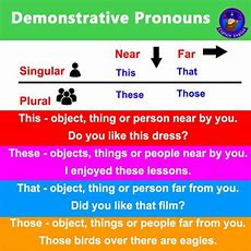 Demonstrative Pronouns  Captain English