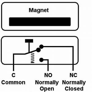 Hayward Super Pump Diagram, Hayward, Free Engine Image For ...
