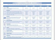 Free Printable Jewish Holiday Calendar 2019 Template