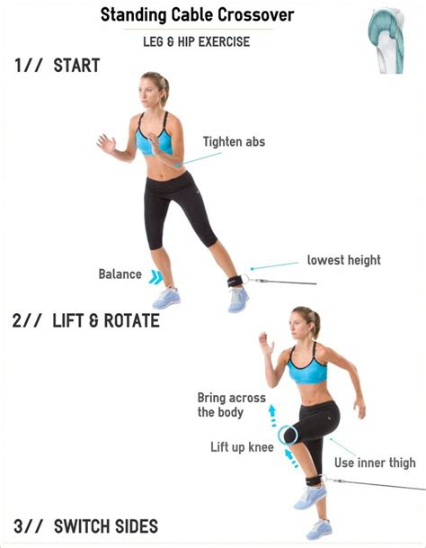 exercises cable standing hip crossover workouts inner leg workout exercise balance legs thigh thighs adductors glute fitwirr butt lift while