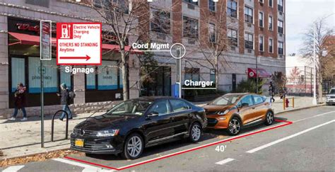 curbside electric car chargers coming  park slope