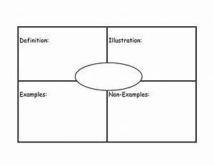 frayer model graphic organizer template gubla With vocabulary graphic organizer templates