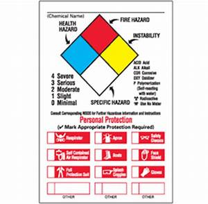 chemical hazard warning labels nfpa diamond format With each warning label must contain this element
