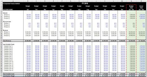 budgeting  forecasting  budgeting  class