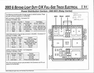 Coachmen Wiring Diagram Coachmen Rv Wiring Diagrams Images