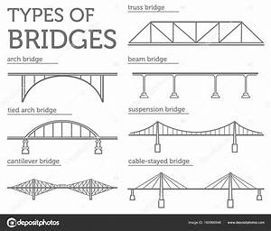 Types Of Bridges  Linear Style Ison Set  Possible Use In