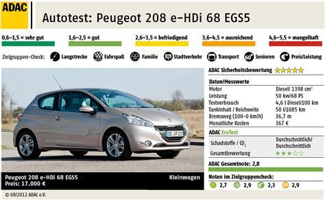 adac siege auto autotest peugeot 208 e hdi fap 68 stop start