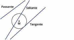 Tangente Berechnen Mit Punkt : mathe themen matematik konulari kreis ~ Themetempest.com Abrechnung