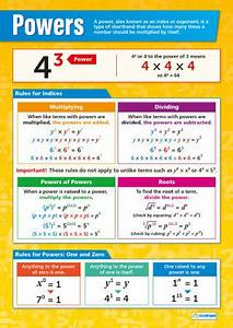 Powers Math Poster