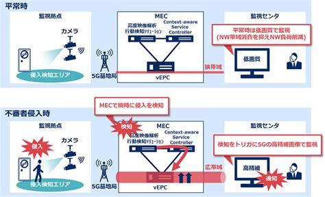 Nec、「ドコモ5gオープンラボ™ Yotsuya」にmecを活用したデモシステムを提供 (2018年6月15日