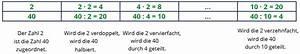 Verhältnis Berechnen 3 Zahlen : proportionalit t touchdown mathe ~ Themetempest.com Abrechnung