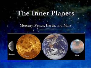 All Inner Planets - Pics about space