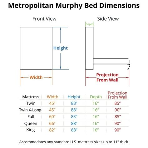 14637 standard bed sizes bed dimensions in king size bed dimensions