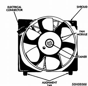 Engine Cooling Fan    1984