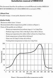 Hosiden Hrm1016 Bluetooth Module User Manual Technical