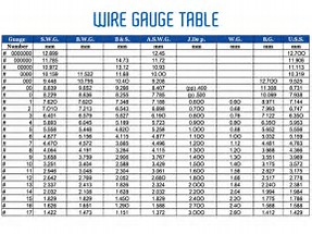 Hd wallpapers printable wire gauge chart 3ddbdesignb hd wallpapers printable wire gauge chart greentooth Choice Image