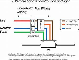 Airscape Whole House Fan Remote