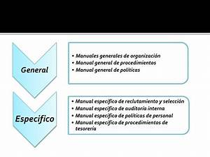 20090608 Manuales Administrativos