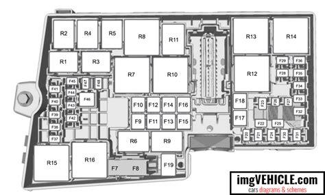 ford focus iii fuse box diagrams schemes imgvehiclecom