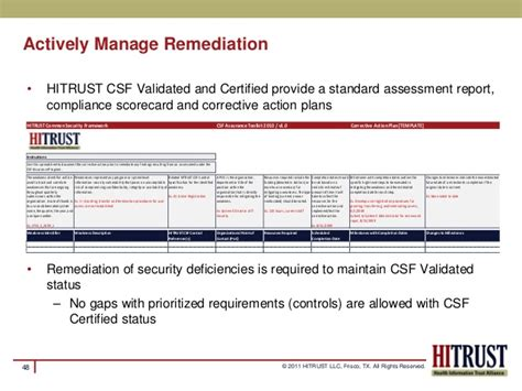 Security Remediation Plan Template by Hitrust Csf Meaningful Use Risk Assessment