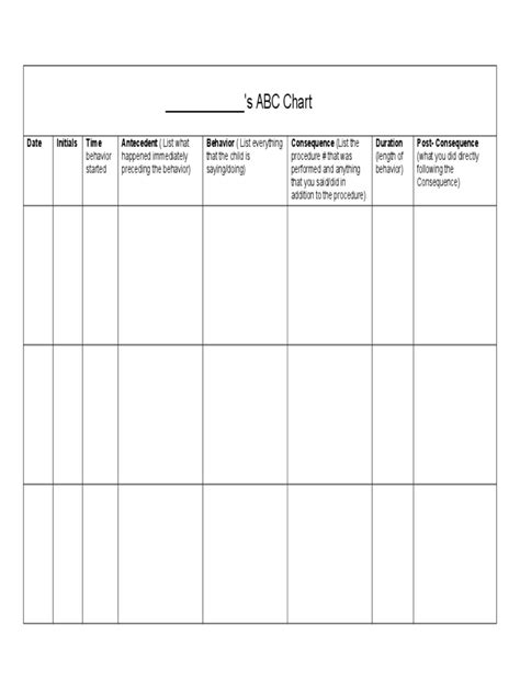 Abc Behaviour Chart Template by Abc Chart Template 4 Free Templates In Pdf Word Excel