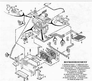 Circuit De Refroidissement Moteur : circuit de refroidissement moteur essence votre site sp cialis dans les accessoires automobiles ~ Gottalentnigeria.com Avis de Voitures