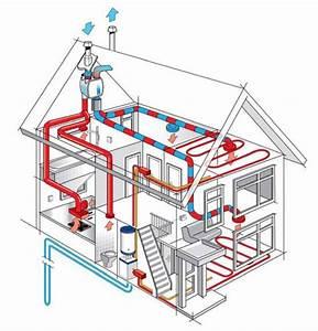 Heat Recovery Ventilator Diagram