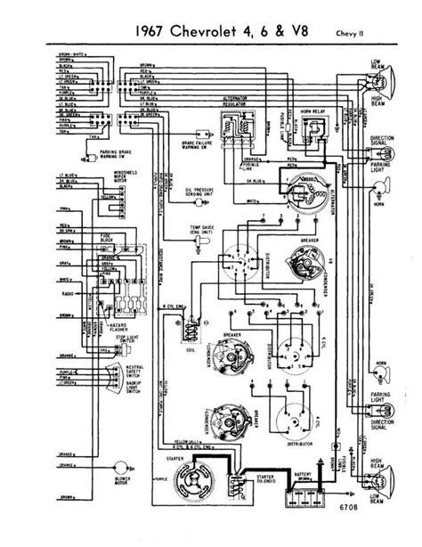 fuse panel wiring diagram chevy nova forum