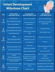 Infant Development Milestones Nbcot Pinterest