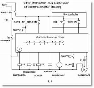 Siemens Spülmaschine Symbole : geschirrsp ler stromlaufplan funktion ~ Eleganceandgraceweddings.com Haus und Dekorationen