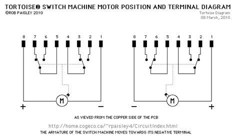 Stall Motor Switch Machine Drivers
