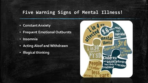 Five Warning Signs Of Mental Illness!  Health And Wellbeing. Switch Signs. Patient Privacy Signs. Ticket Office Signs Of Stroke. Carcinogen Signs Of Stroke. Playoff Signs. Persian Signs Of Stroke. Skylink Signs. Vegetarian Signs