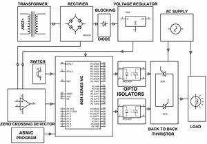 Induction Motor Power Controller Project Kit