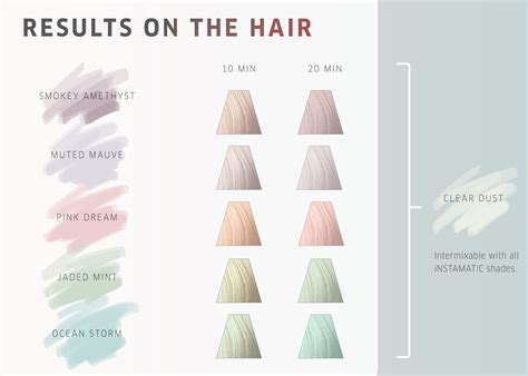 Wella Professionals Instamatic By Color Shades.
