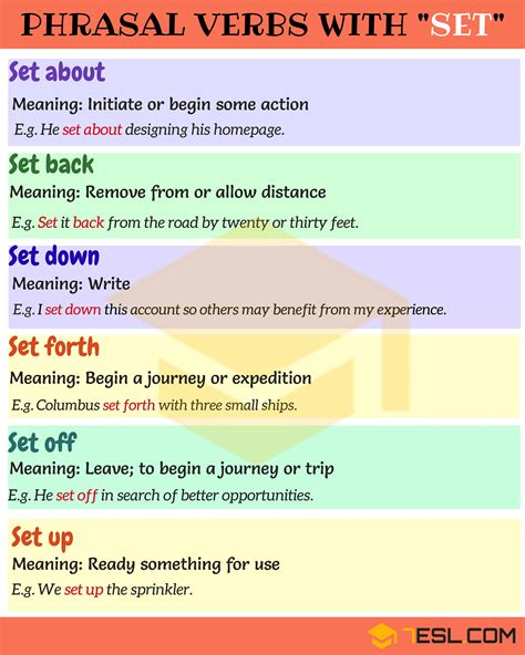 28 Commonly Used Phrasal Verbs With Set In English  7 E S L