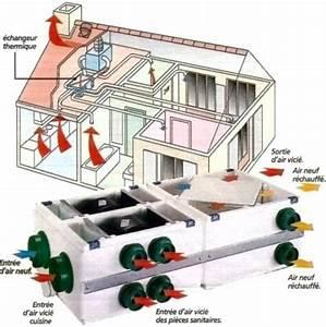 Entretien Vmc Simple Flux : adf climatisation lyon pompe a chaleur air extrait air lyon 69 rh ne alpes ~ Mglfilm.com Idées de Décoration