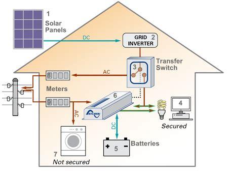 July Circuit Wiring Schematic