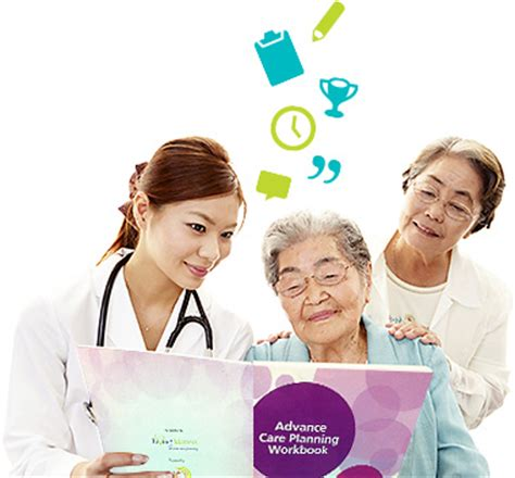 About Living Matters Advance Care Planning (acp