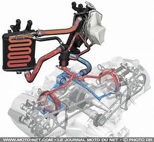 Circuit De Refroidissement Moteur : nouveaut s nouvelle bmw r 1200 gs 2013 virage technologique ~ Gottalentnigeria.com Avis de Voitures