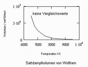 Schmelzpunkt Berechnen : dezember 2010 dr f tampe ~ Themetempest.com Abrechnung