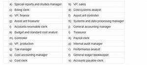 Payroll Clerk Exam Study Guide