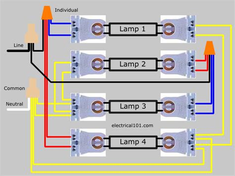 Direct Wire Dual Ended Led Tube Lights Lamps