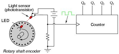 Lessons Electric Circuits Volume Digital