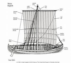 Labelled Diagram Of A Viking Longship