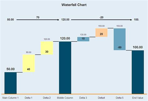 waterfall chart wikipedia