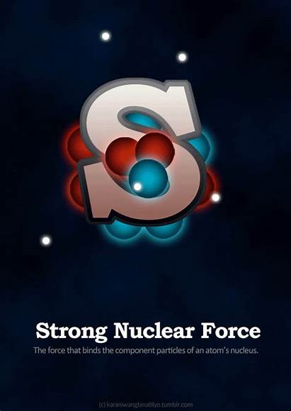 Nuclear Fuerte Fuerzas Fundamentales Fuerza Force Forces