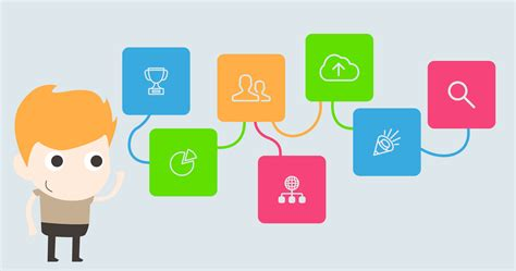 Digital Agency - how to create a marketing plan for your digital agency
