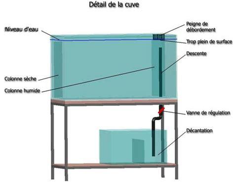schema installation aquarium eau de mer