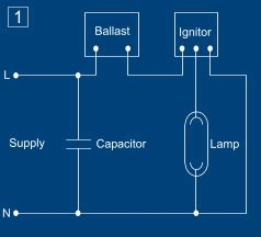 Technical Guide Holophane