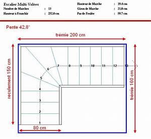 Taille Escalier Standard Obasinc